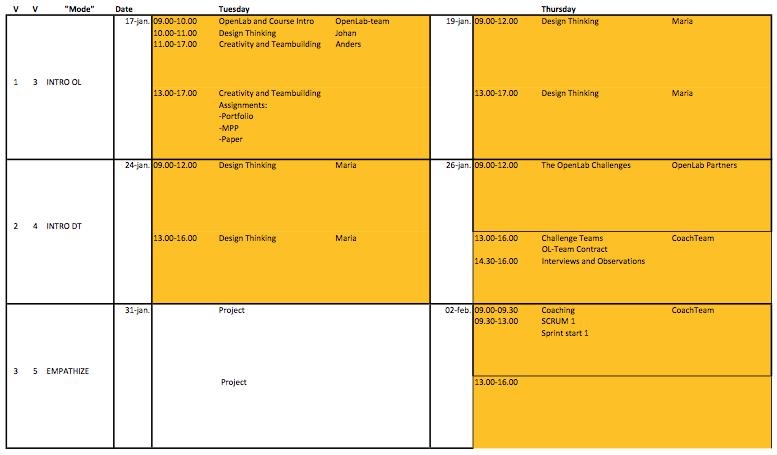 Schedule Openlab
